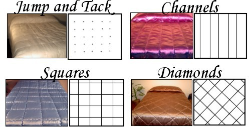 Larger Image Bedspread Patterns